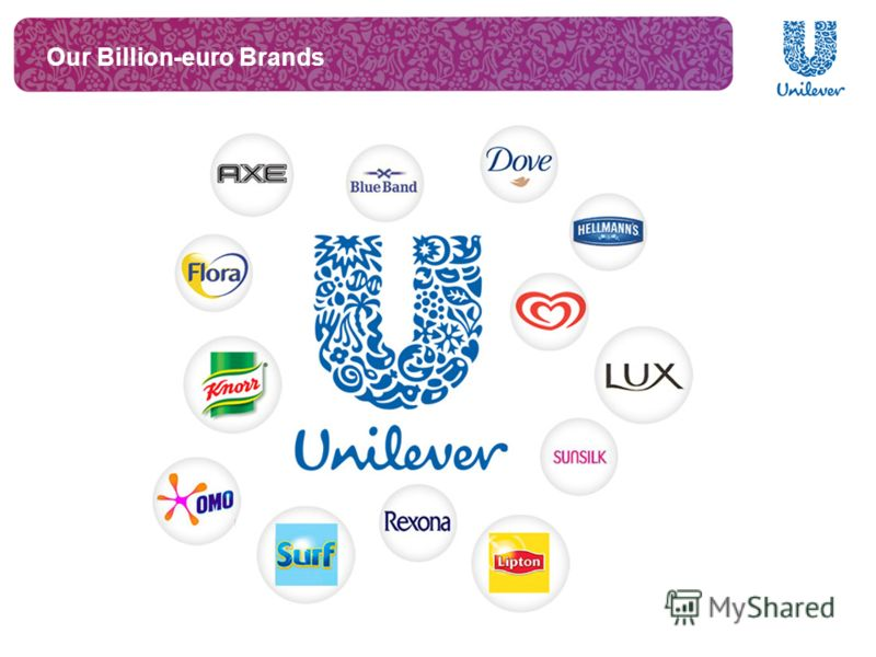 Our Billion-euro Brands