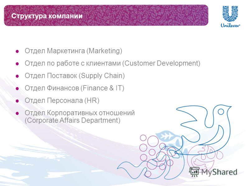 Структура компании Отдел Маркетинга (Marketing) Отдел по работе с клиентами (Customer Development) Отдел Поставок (Supply Chain) Отдел Финансов (Finance & IT) Отдел Персонала (HR) Отдел Корпоративных отношений (Corporate Affairs Department)