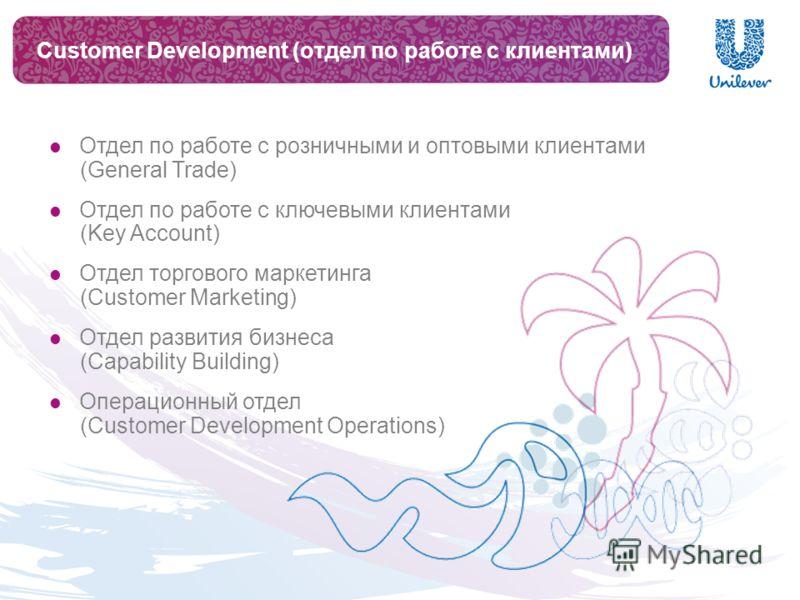 Customer Development (отдел по работе с клиентами) Отдел по работе с розничными и оптовыми клиентами (General Trade) Отдел по работе с ключевыми клиентами (Key Account) Отдел торгового маркетинга (Customer Marketing) Отдел развития бизнеса (Capabilit
