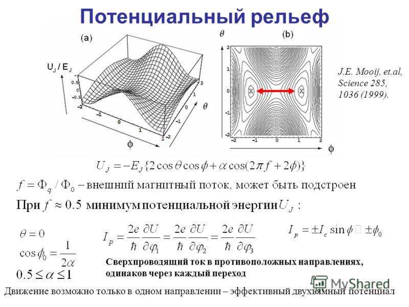Движение возможно только в одном направлении – эффективный двухъямный потенциал J.E. Mooij, et.al, Science 285, 1036 (1999). Сверхпроводящий ток в противоположных направлениях, одинаков через каждый переход Потенциальный рельеф