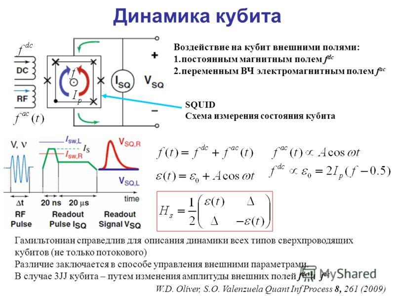 Гамильтониан справедлив для описания динамики всех типов сверхпроводящих кубитов (не только потокового) Различие заключается в способе управления внешними параметрами. В случае 3JJ кубита – путем изменения амплитуды внешних полей f dc и f ac SQUID Сх