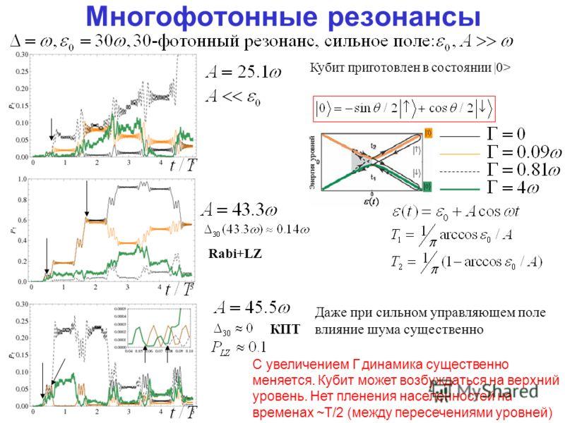Многофотонные резонансы КПТ Rabi+LZ Кубит приготовлен в состоянии |0> Даже при сильном управляющем поле влияние шума существенно С увеличением Г динамика существенно меняется. Кубит может возбуждаться на верхний уровень. Нет пленения населенностей на