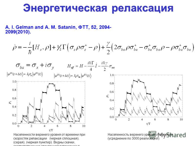 Энергетическая релаксация A. I. Gelman and A. M. Satanin, ФТТ, 52, 2094- 2099(2010). Населенности верхнего уровня от времени при скоростях релаксации (черная сплошная), (серая), (черная пунктир). Видны скачки, соответствующие спонтанной релаксации в