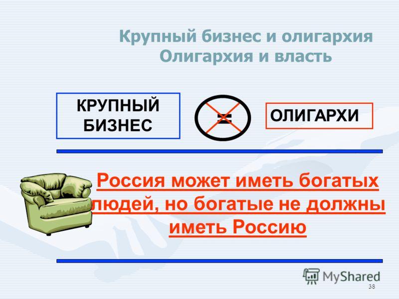38 Крупный бизнес и олигархия Олигархия и власть КРУПНЫЙ БИЗНЕС ОЛИГАРХИ = Россия может иметь богатых людей, но богатые не должны иметь Россию
