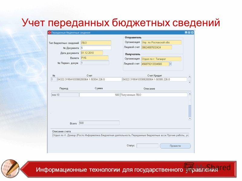 Учет переданных бюджетных сведений Аналитика Информационные технологии для государственного управления