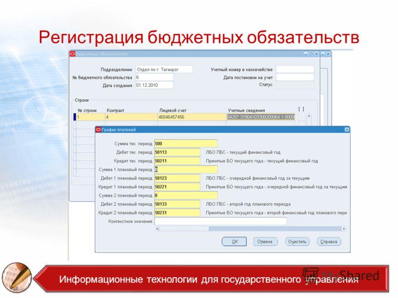 Регистрация бюджетных обязательств Аналитика Информационные технологии для государственного управления