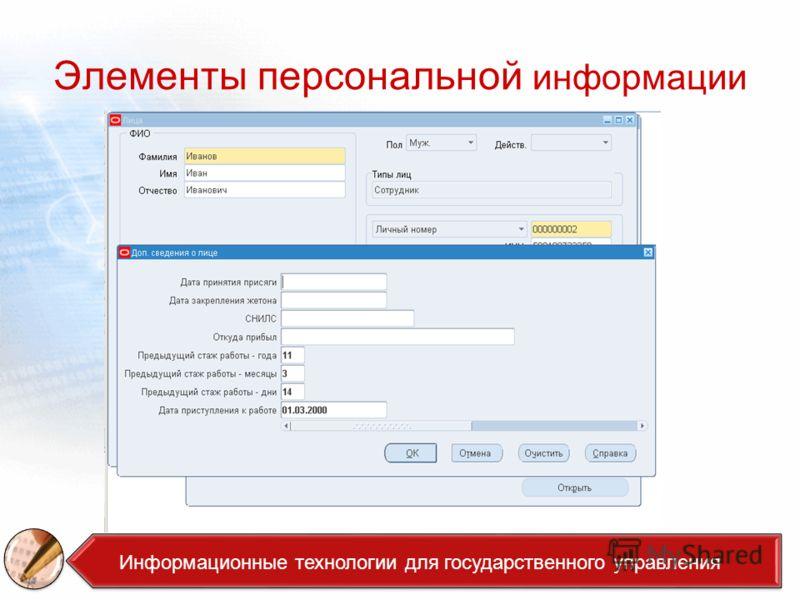 Элементы персональной информации Аналитика Информационные технологии для государственного управления