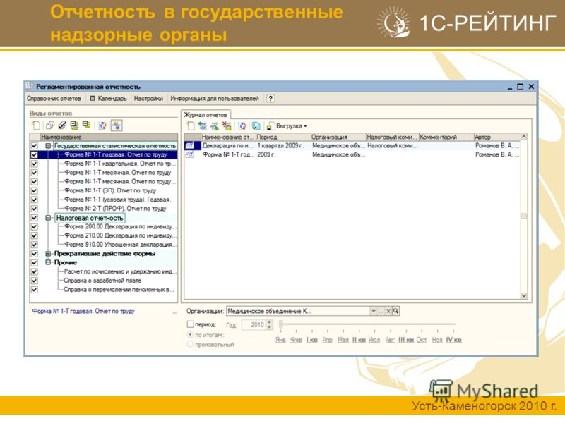 Усть-Каменогорск 2010 г. 1С-РЕЙТИНГ Отчетность в государственные надзорные органы