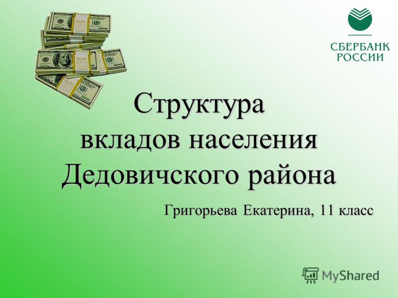 Структура вкладов населения Дедовичского района Григорьева Екатерина, 11 класс