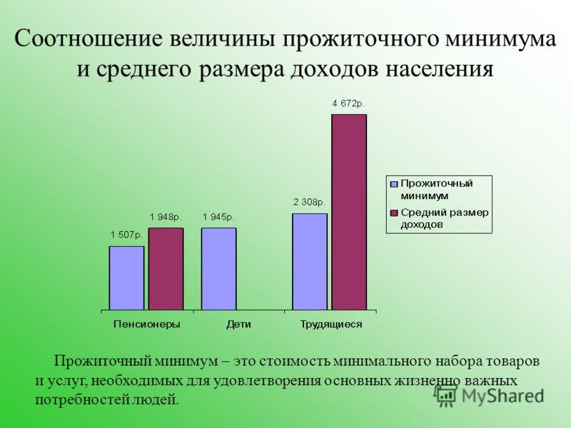 Соотношение величины прожиточного минимума и среднего размера доходов населения Прожиточный минимум – это стоимость минимального набора товаров и услуг, необходимых для удовлетворения основных жизненно важных потребностей людей.