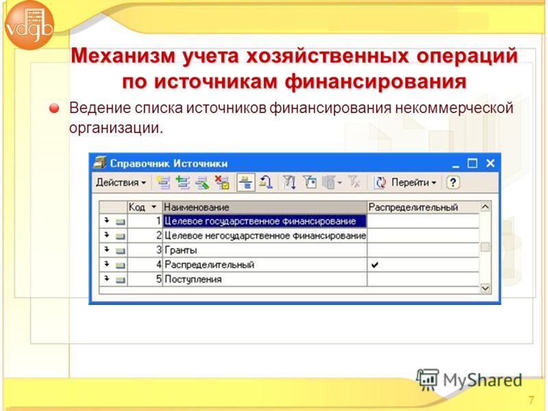 Ведение списка источников финансирования некоммерческой организации. 7 Механизм учета хозяйственных операций по источникам финансирования
