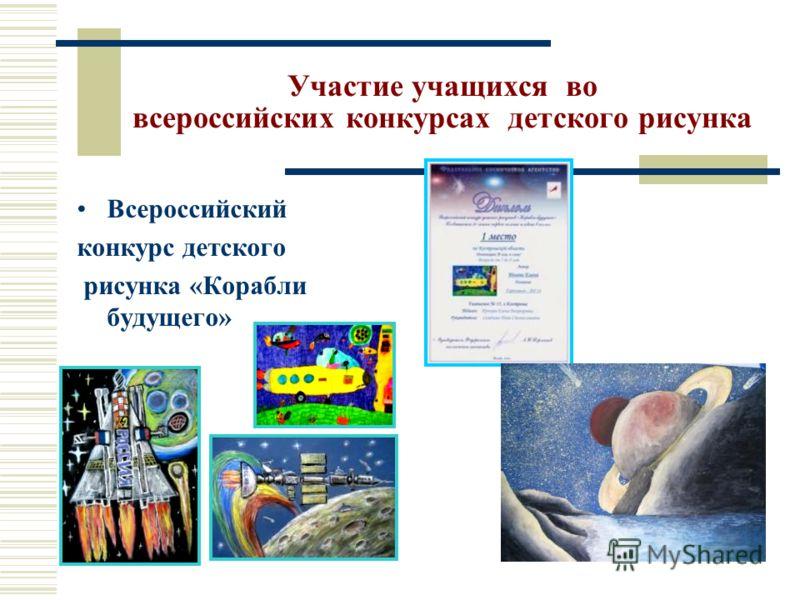Участие учащихся во всероссийских конкурсах детского рисунка Всероссийский конкурс детского рисунка «Корабли будущего»