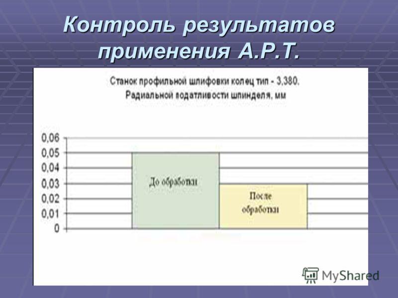 Контроль результатов применения А.Р.Т.
