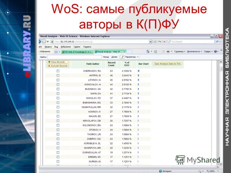 WoS: самые публикуемые авторы в К(П)ФУ