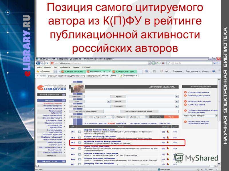 Позиция самого цитируемого автора из К(П)ФУ в рейтинге публикационной активности российских авторов