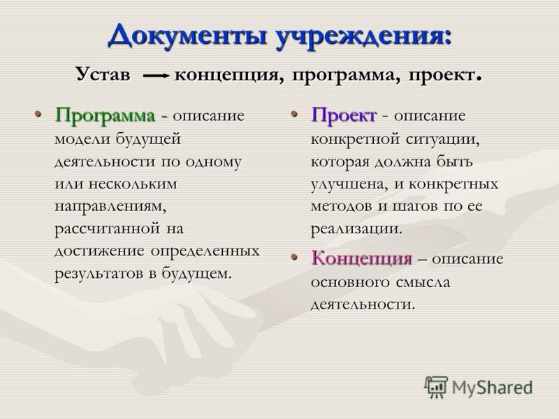 Алгоритм создания социального проекта Составила Зимина О.П., заместитель директора по ВР МОУ «СОШ 51»
