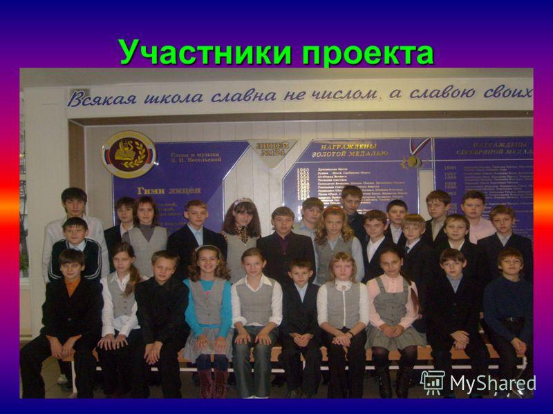 Участники проекта Учащиеся 6В класса