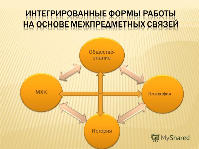 Общество- знание География История МХК