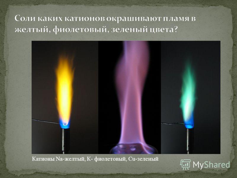 Катионы Na-желтый, К- фиолетовый, Cu-зеленый