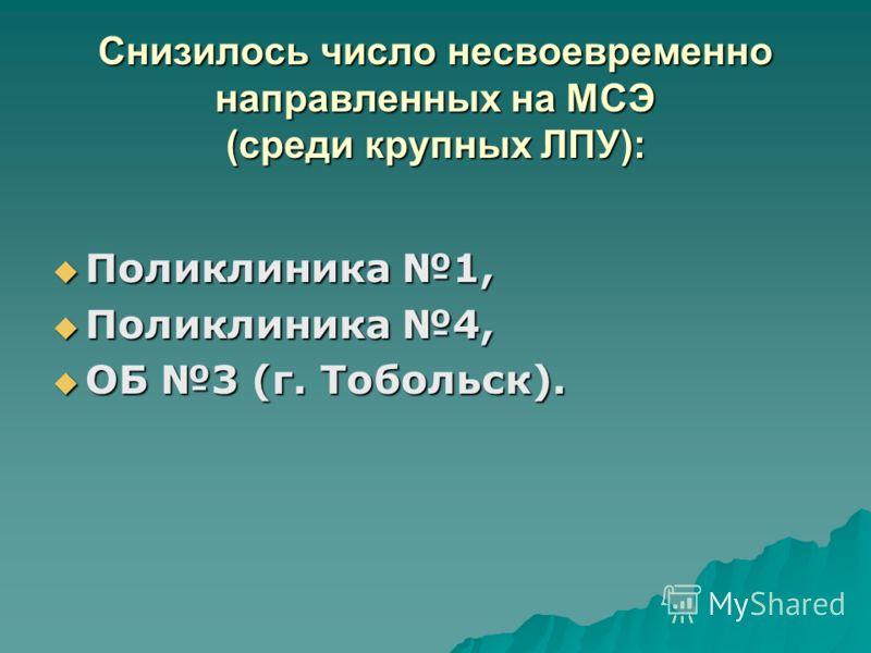 Снизилось число несвоевременно направленных на МСЭ (среди крупных ЛПУ): Поликлиника 1, Поликлиника 1, Поликлиника 4, Поликлиника 4, ОБ 3 (г. Тобольск). ОБ 3 (г. Тобольск).