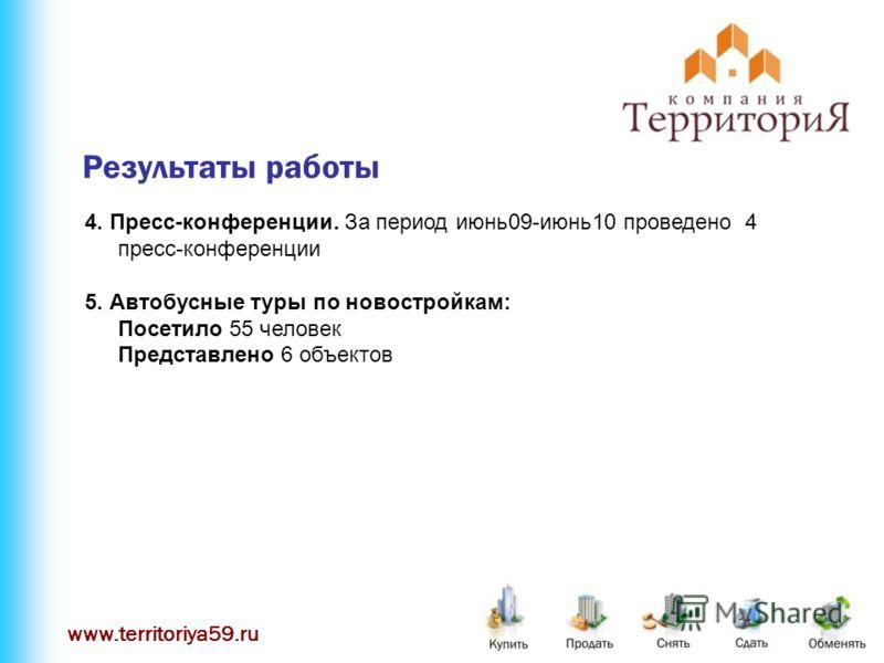 www.territoriya59.ru Результаты работы 4. Пресс-конференции. За период июнь09-июнь10 проведено 4 пресс-конференции 5. Автобусные туры по новостройкам: Посетило 55 человек Представлено 6 объектов