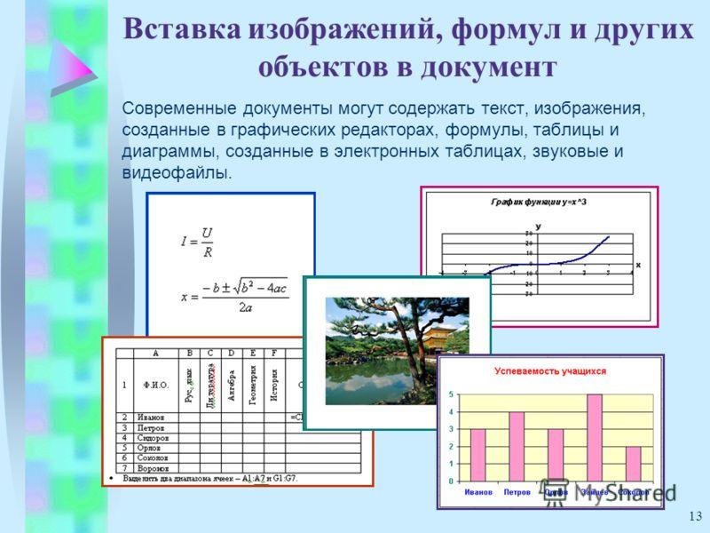 13 Вставка изображений, формул и других объектов в документ Современные документы могут содержать текст, изображения, созданные в графических редакторах, формулы, таблицы и диаграммы, созданные в электронных таблицах, звуковые и видеофайлы.