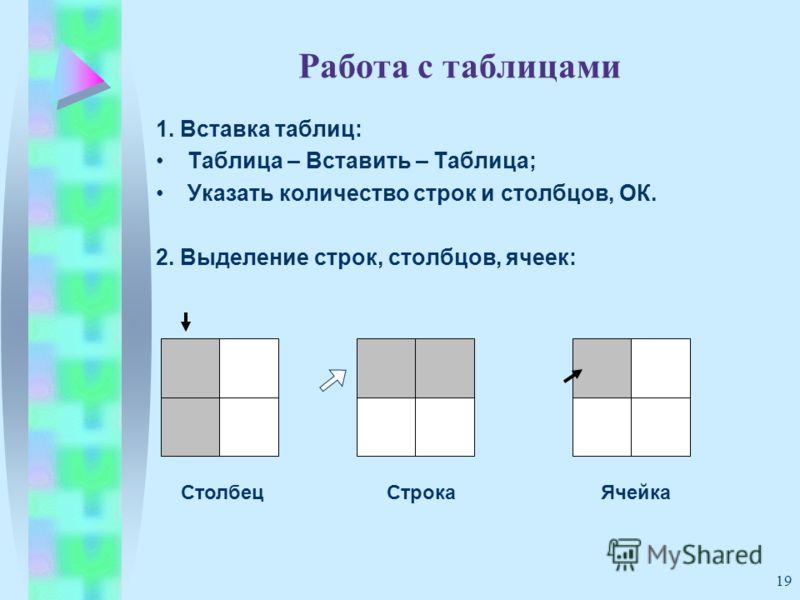 19 Работа с таблицами 1. Вставка таблиц: Таблица – Вставить – Таблица; Указать количество строк и столбцов, ОК. 2. Выделение строк, столбцов, ячеек: Столбец Строка Ячейка