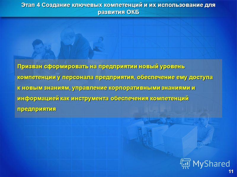 Этап 4 Создание ключевых компетенций и их использование для развития ОКБ Призван сформировать на предприятии новый уровень компетенции у персонала предприятия, обеспечение ему доступа к новым знаниям, управление корпоративными знаниями и информацией