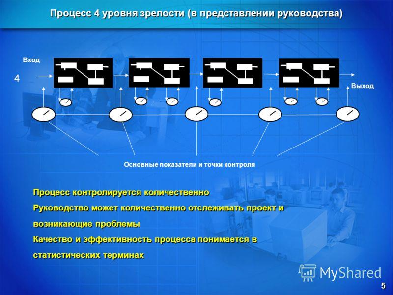 Выход 4 Процесс 4 уровня зрелости (в представлении руководства) Процесс контролируется количественно Руководство может количественно отслеживать проект и возникающие проблемы Качество и эффективность процесса понимается в статистических терминах 5 Вх