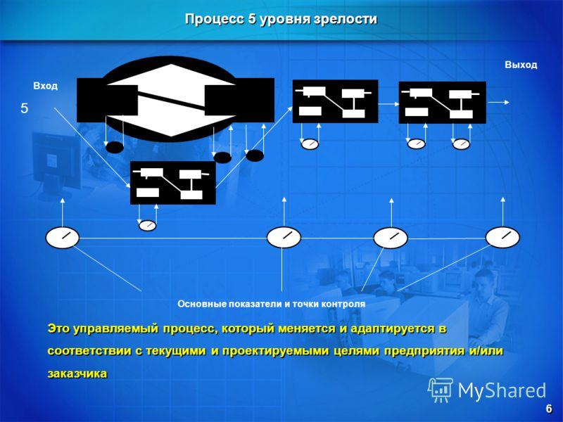 Выход Процесс 5 уровня зрелости Это управляемый процесс, который меняется и адаптируется в соответствии с текущими и проектируемыми целями предприятия и/или заказчика 6 Вход 5 Основные показатели и точки контроля