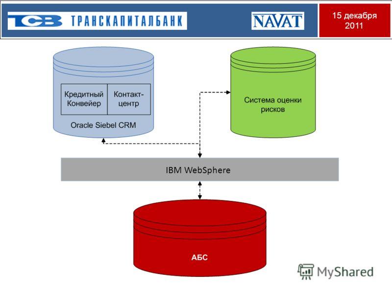 15 декабря 2011 IBM WebSphere