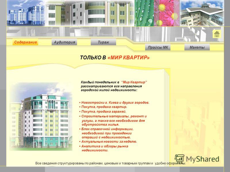 Все сведения структурированы по районам, ценовым и товарным группам и удобно оформлены. СодержаниеАудиторияТираж Прайсы МКМакеты Каждый понедельник в Мир Квартир рассматриваются все направления городской жилой недвижимости: Новостройки г. Киева и дру
