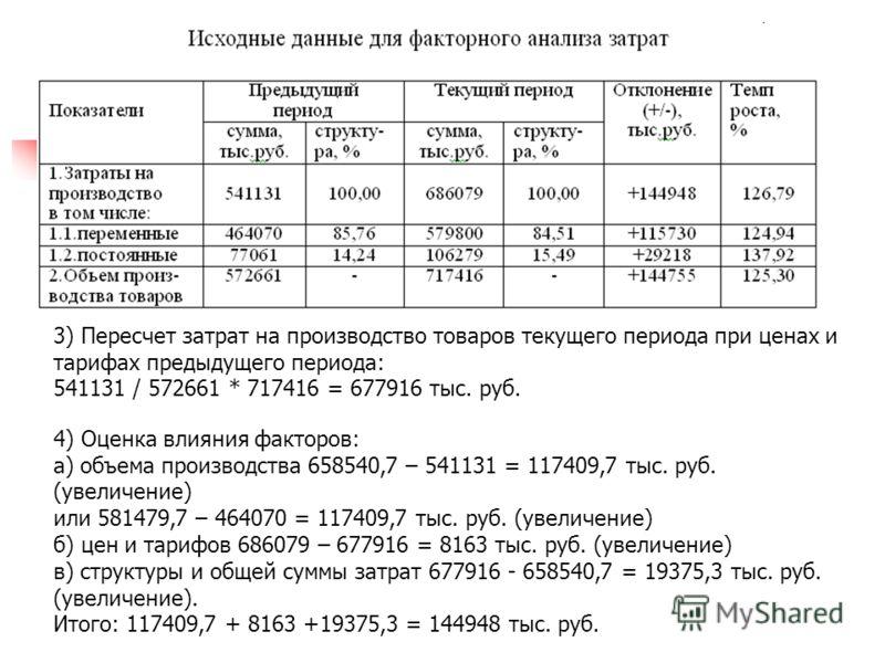 3) Пересчет затрат на производство товаров текущего периода при ценах и тарифах предыдущего периода: 541131 / 572661 * 717416 = 677916 тыс. руб. 4) Оценка влияния факторов: а) объема производства 658540,7 – 541131 = 117409,7 тыс. руб. (увеличение) ил