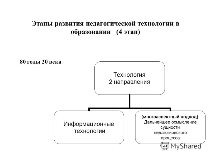 Б Ф Скиннер Скачать