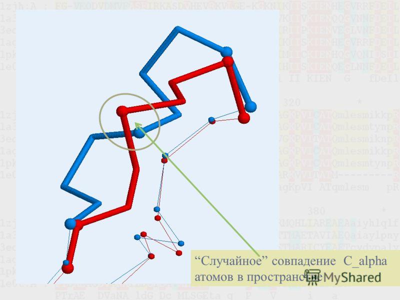Случайное совпадение C_alpha атомов в пространстве