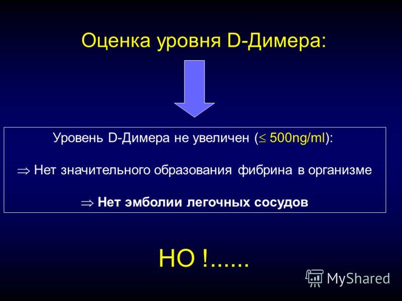 Оценка уровня D-Димера: Уровень D-Димера не увеличен ( 500ng/ml): Нет значительного образования фибрина в организме Нет эмболии легочных сосудов НО !......