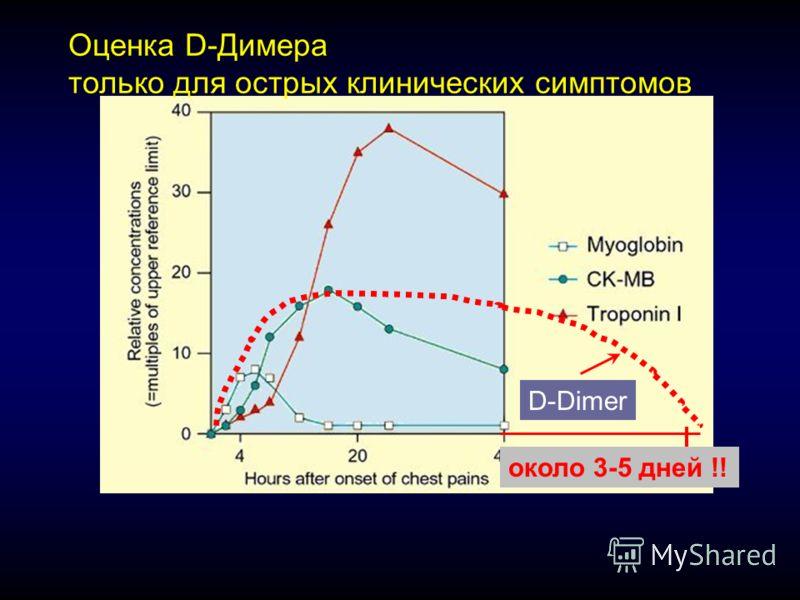 D-Dimer около 3-5 дней !! Оценка D-Димера только для острых клинических симптомов