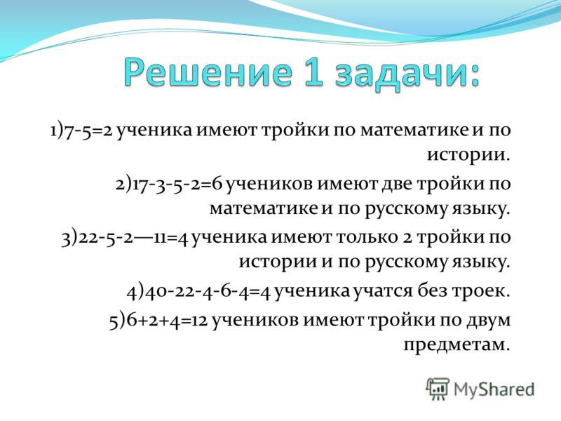 1)7-5=2 ученика имеют тройки по математике и по истории. 2)17-3-5-2=6 учеников имеют две тройки по математике и по русскому языку. 3)22-5-211=4 ученика имеют только 2 тройки по истории и по русскому языку. 4)40-22-4-6-4=4 ученика учатся без троек. 5)