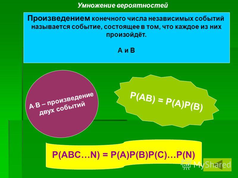 Умножение вероятностей Произведением конечного числа независимых событий называется событие, состоящее в том, что каждое из них произойдёт. А и В А В – произведение двух событий Р ( А В ) = Р ( А ) Р ( В ) Р(АВС…N) = Р(А)Р(В)Р(С)…Р(N)