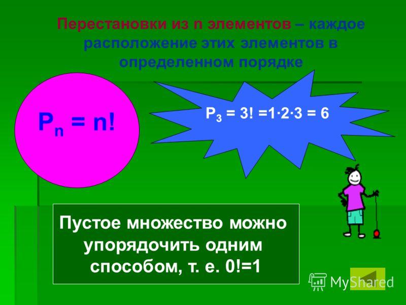 Перестановки из n элементов – каждое расположение этих элементов в определенном порядке Пустое множество можно упорядочить одним способом, т. е. 0!=1 Р n = n! Р 3 = 3! =1·2·3 = 6