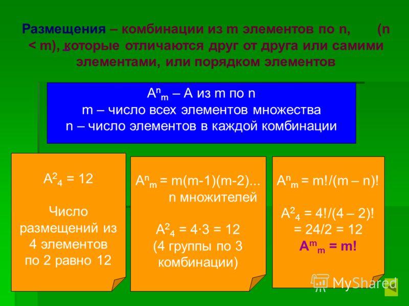 Размещения – комбинации из m элементов по n, (n < m), которые отличаются друг от друга или самими элементами, или порядком элементов А n m – А из m по n m – число всех элементов множества n – число элементов в каждой комбинации А 2 4 = 12 Число разме