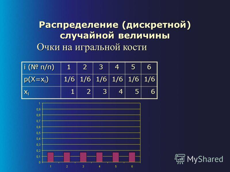 Случайная величина df Переменная, случайно принимающая численные значения с определенной вероятностью каждого значения Температура в Москве в полдень (в определенной точке)Температура в Москве в полдень (в определенной точке) Число абитуриентов на ФМ