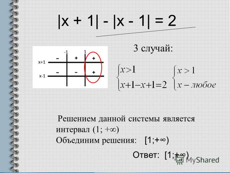 |x + 1| - |x - 1| = 2 3 случай: Решением данной системы является интервал (1; +) Объединим решения: [1;+) Ответ: [1;+)