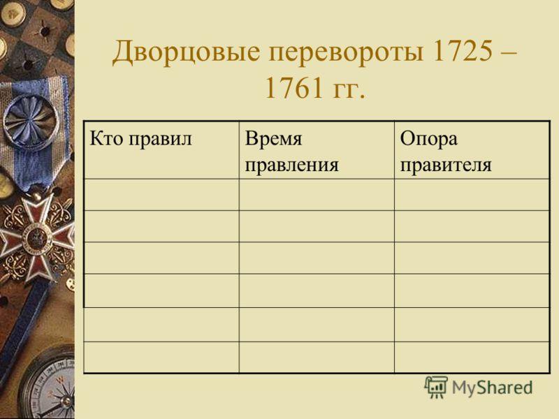 Дворцовые перевороты 1725 – 1761 гг. Кто правилВремя правления Опора правителя