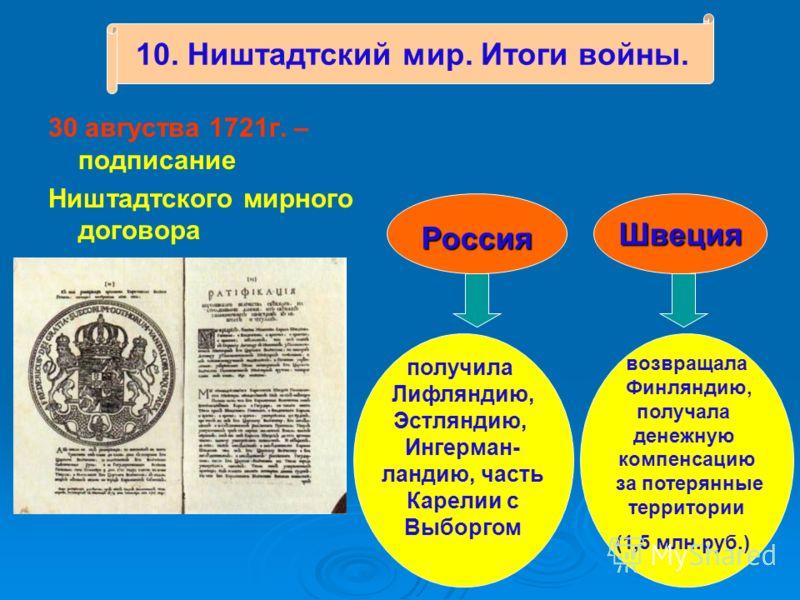 30 августва 1721г. – подписание Ништадтского мирного договора 10. Ништадтский мир. Итоги войны. РоссияШвеция получила Лифляндию, Эстляндию, Ингерман- ландию, часть Карелии с Выборгом возвращала Финляндию, получала денежную компенсацию за потерянные т