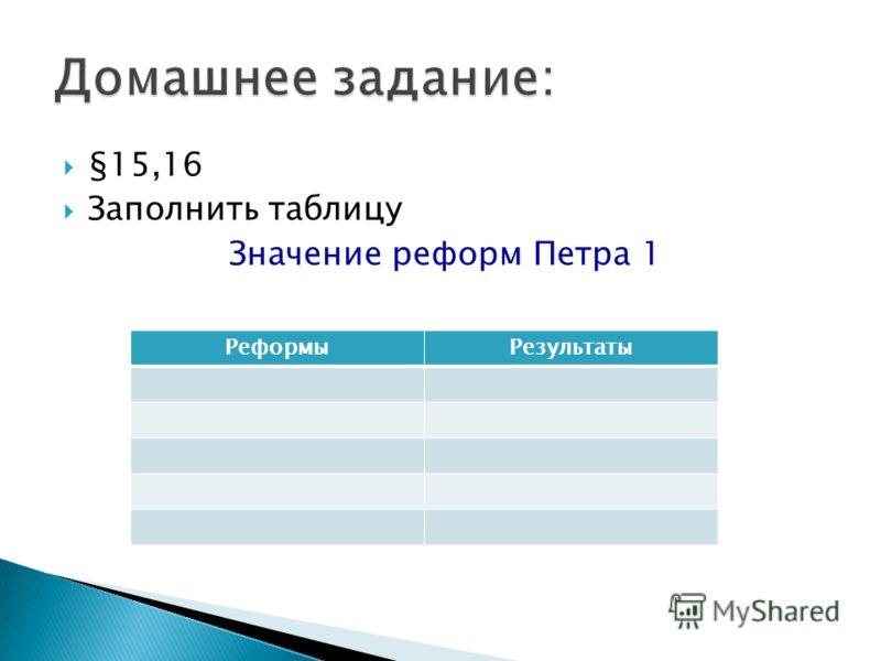§15,16 Заполнить таблицу Значение реформ Петра 1 РеформыРезультаты