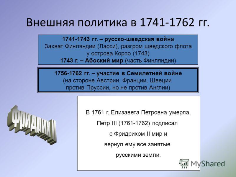 Внешняя политика в 1741-1762 гг. 1741-1743 гг. – русско-шведская война Захват Финляндии (Ласси), разгром шведского флота у острова Корпо (1743) 1743 г. – Абоский мир (часть Финляндии) 1756-1762 гг. – участие в Семилетней войне (на стороне Австрии, Фр