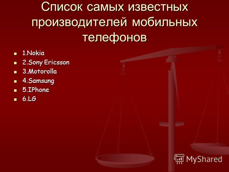 Список самых известных производителей мобильных телефонов 1.Nokia 1.Nokia 2.Sony Ericsson 2.Sony Ericsson 3.Motorolla 3.Motorolla 4.Samsung 4.Samsung 5.IPhone 5.IPhone 6.LG 6.LG