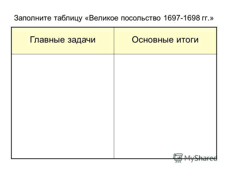 Заполните таблицу «Великое посольство 1697-1698 гг.» Главные задачиОсновные итоги