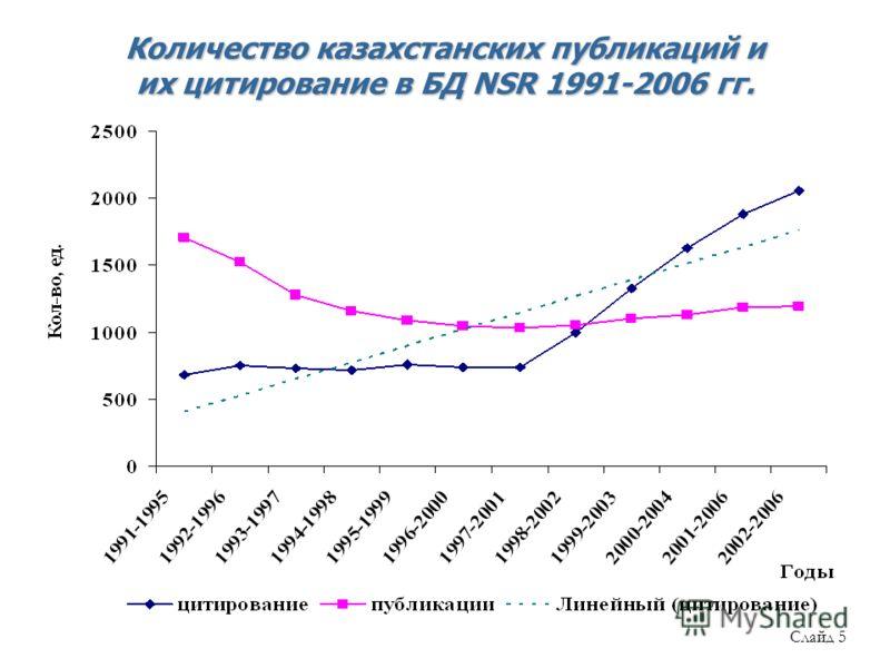 Количество казахстанских публикаций и их цитирование в БД NSR 1991-2006 гг. Слайд 5